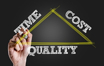 time cost and quality