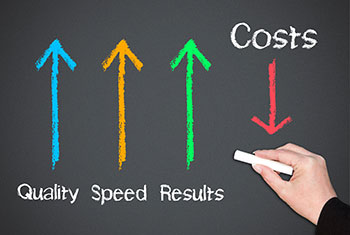 reduce your cms intranet costs