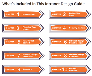 whats included in the guide