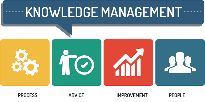 What Is Knowledge Management on Statistics Resources